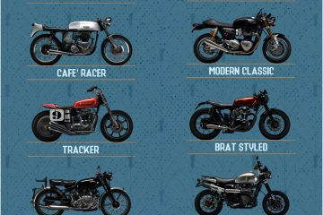 Distinguished Gentlemen's Ride Style Guides